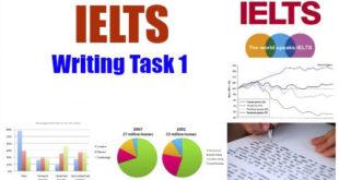 ielts-writing-task-1-avoid-common-mistakes